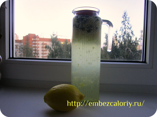 добавление лимона и мяты